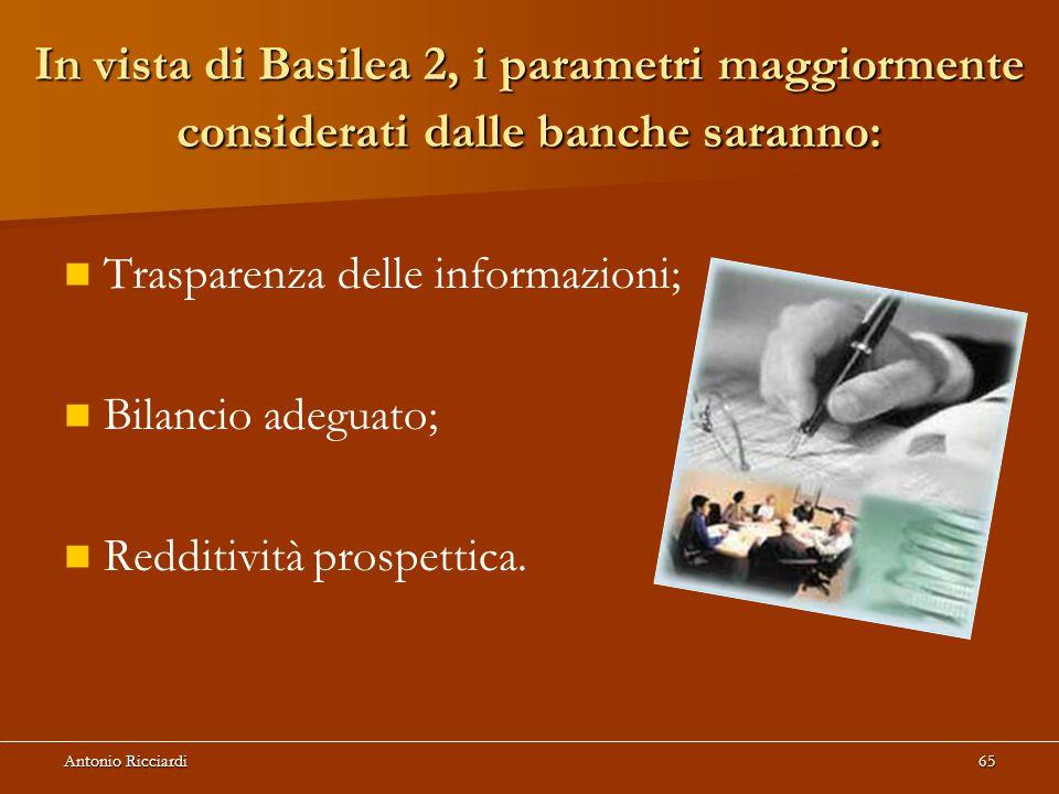 Antonio Ricciardi65 In vista di Basilea 2, i parametri maggiormente considerati dalle banche saranno: Trasparenza delle informazioni; Bilancio adeguato; Redditività prospettica.