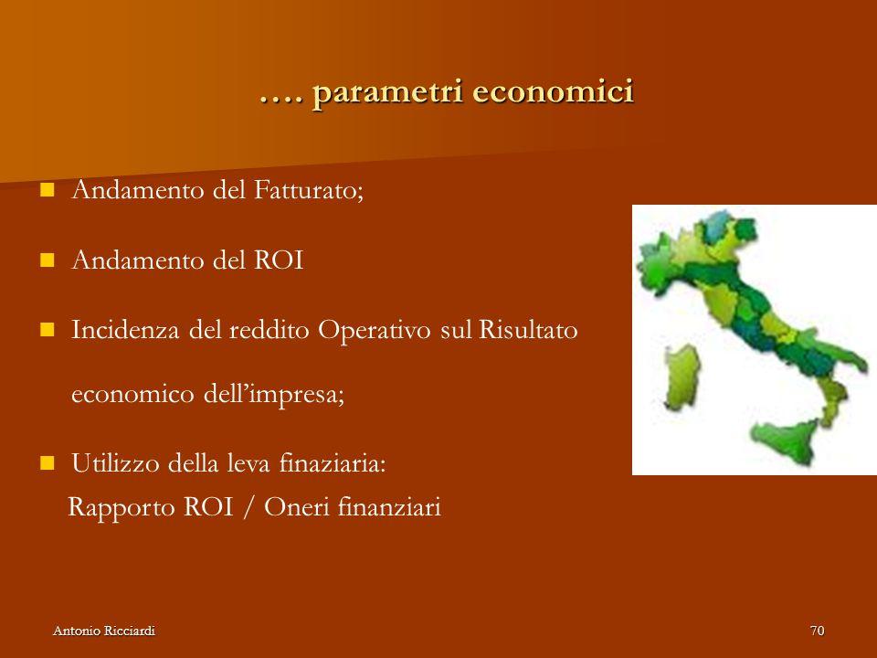 Antonio Ricciardi70 ….