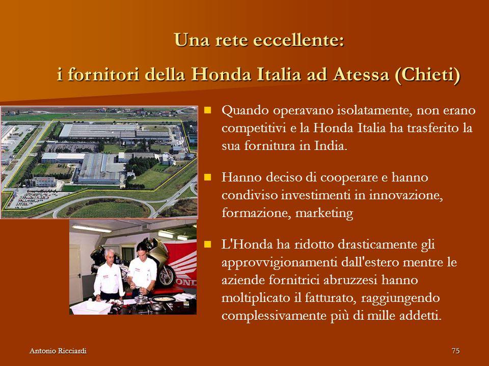 Antonio Ricciardi75 Una rete eccellente: i fornitori della Honda Italia ad Atessa (Chieti) Quando operavano isolatamente, non erano competitivi e la Honda Italia ha trasferito la sua fornitura in India.