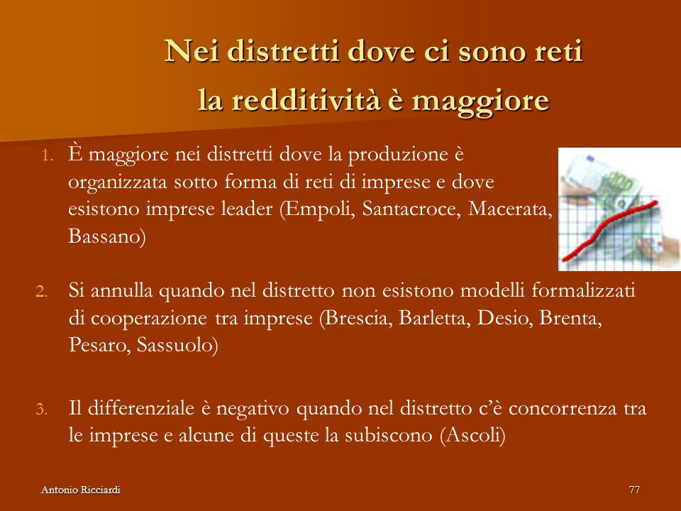Antonio Ricciardi77 Nei distretti dove ci sono reti la redditività è maggiore 1.