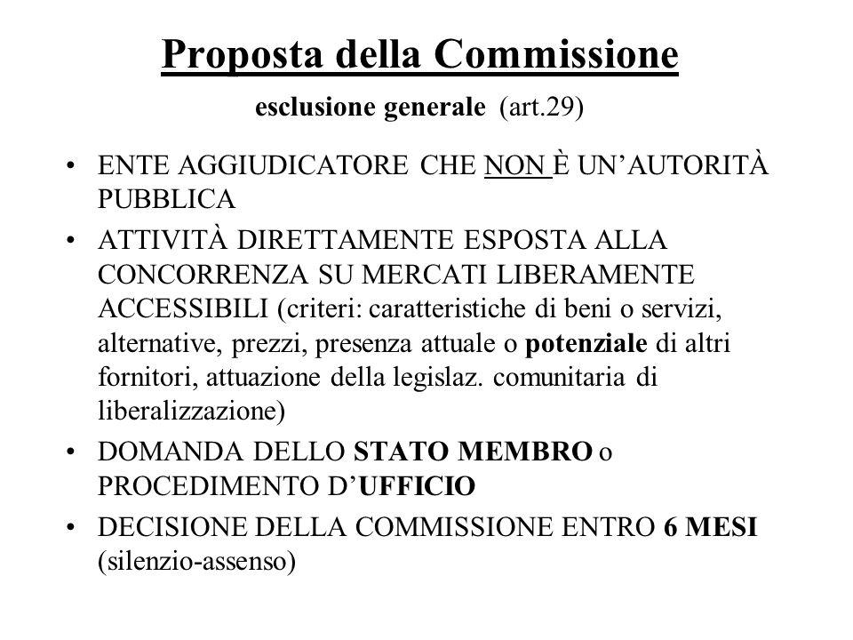 Proposta della Commissione esclusione generale (art.29) ENTE AGGIUDICATORE CHE NON È UN'AUTORITÀ PUBBLICA ATTIVITÀ DIRETTAMENTE ESPOSTA ALLA CONCORREN