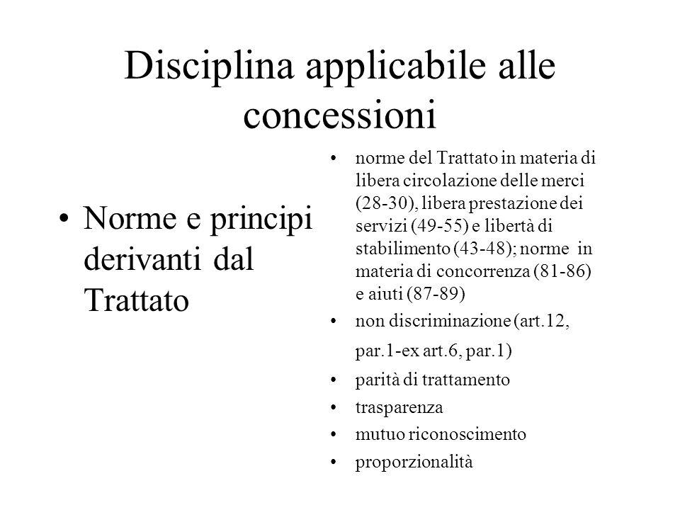 Disciplina applicabile alle concessioni Norme e principi derivanti dal Trattato norme del Trattato in materia di libera circolazione delle merci (28-3