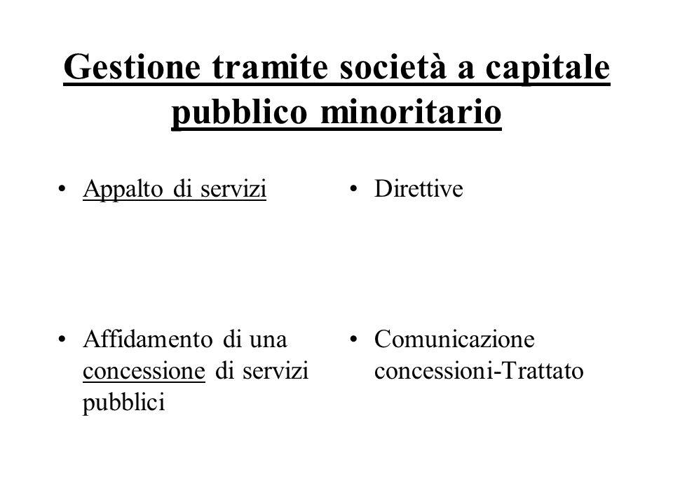 Gestione tramite società a capitale pubblico minoritario Appalto di servizi Affidamento di una concessione di servizi pubblici Direttive Comunicazione
