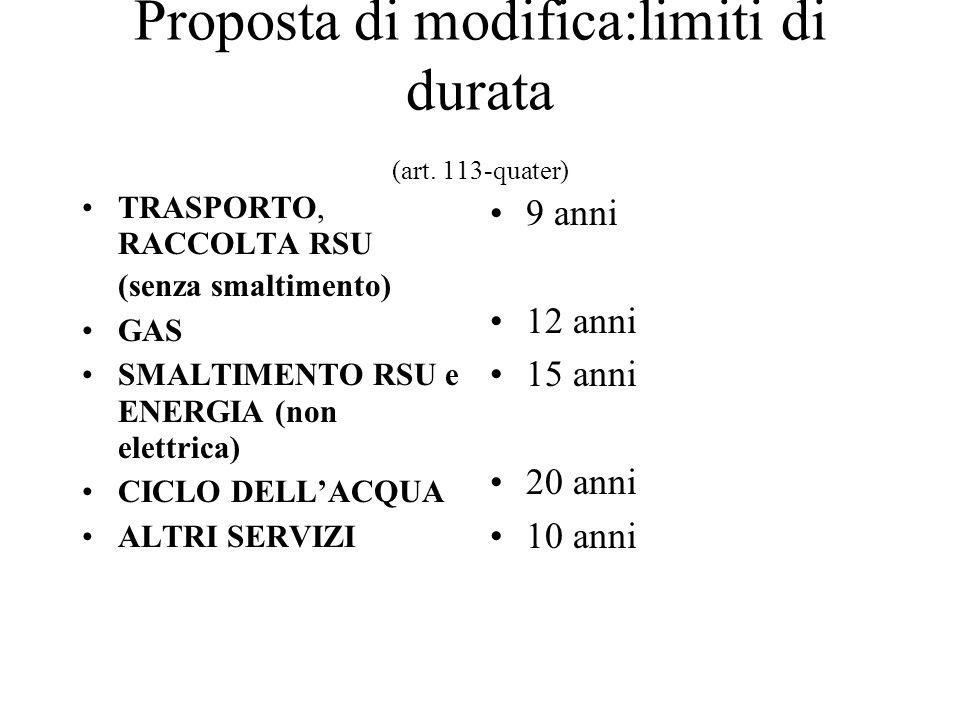 Proposta di modifica:limiti di durata (art. 113-quater) TRASPORTO, RACCOLTA RSU (senza smaltimento) GAS SMALTIMENTO RSU e ENERGIA (non elettrica) CICL