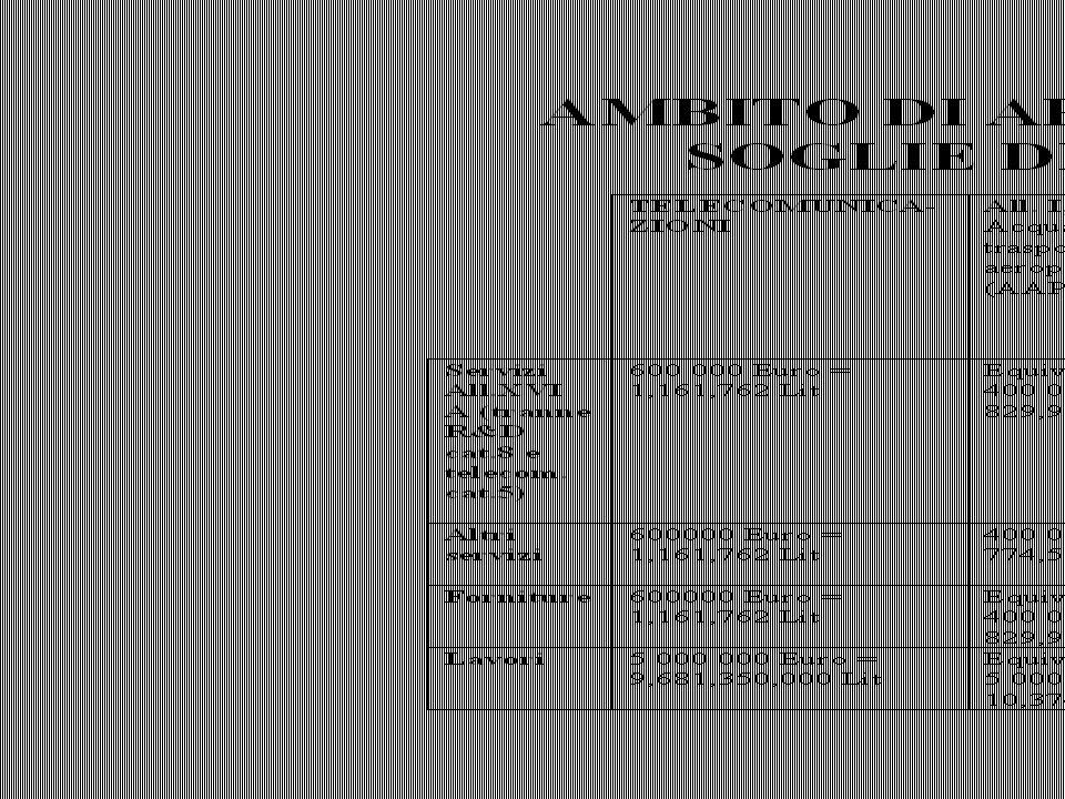 Sistema di qualificazione (art.30) Avviso redatto secondo l'All.XIII, pubblicato sulla G.U.C.E.