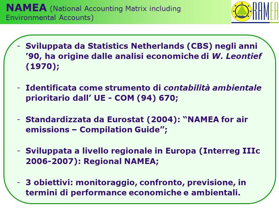 Sviluppata da Statistics Netherlands (CBS) negli anni '90, ha origine dalle analisi economiche di W. Leontief (1970); Identificata come strumento di