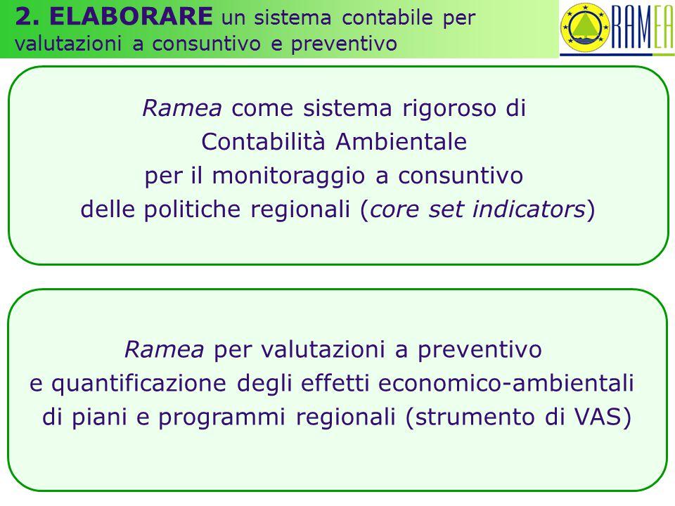 Ramea come sistema rigoroso di Contabilità Ambientale per il monitoraggio a consuntivo delle politiche regionali (core set indicators) Ramea per valut