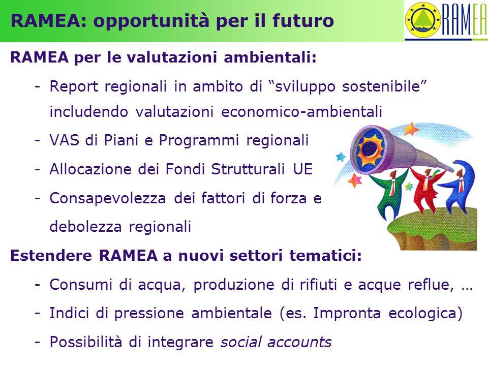 """RAMEA per le valutazioni ambientali: -Report regionali in ambito di """"sviluppo sostenibile"""" includendo valutazioni economico-ambientali -VAS di Piani e"""