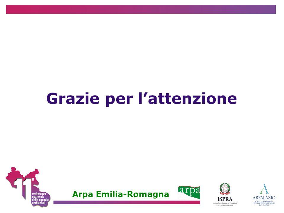 Grazie per l'attenzione Arpa Emilia-Romagna