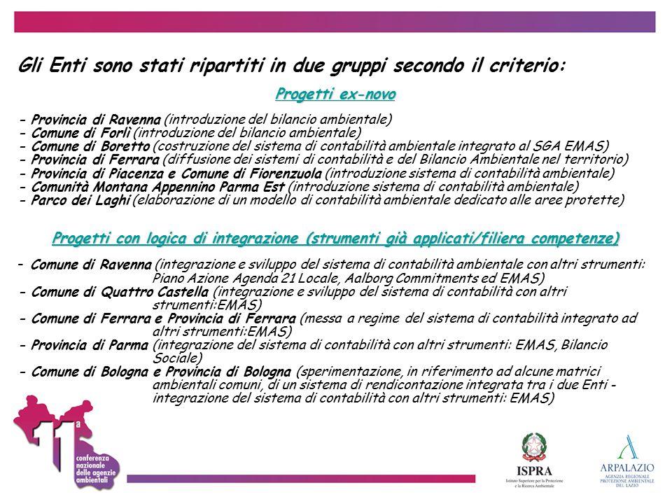 Gli Enti sono stati ripartiti in due gruppi secondo il criterio: Progetti ex-novo - Provincia di Ravenna (introduzione del bilancio ambientale) - Comu