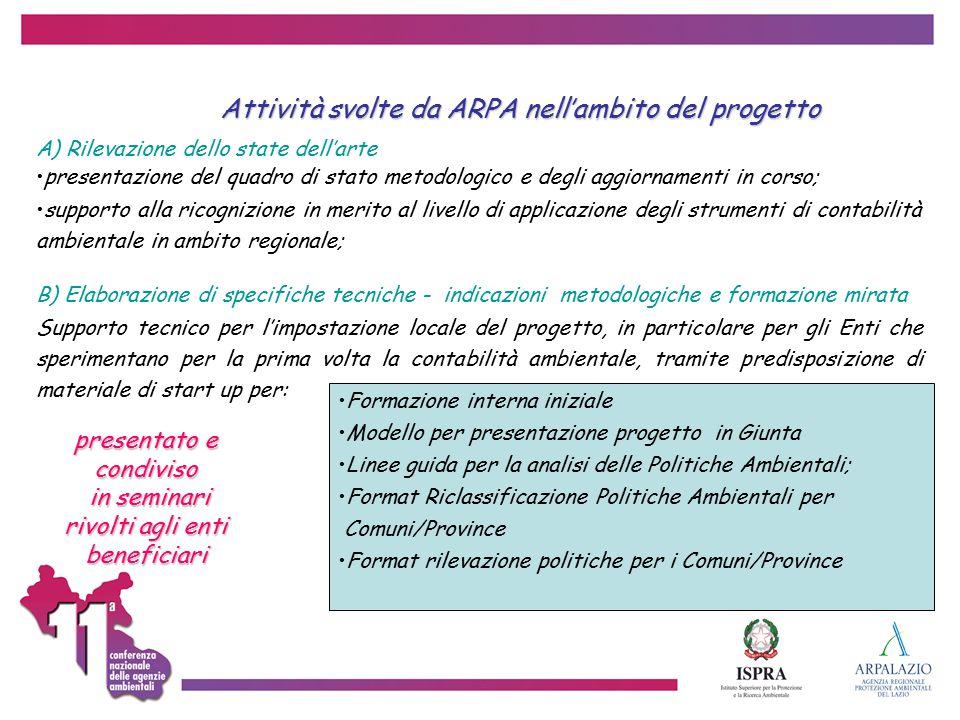 Attività svolte da ARPA nell'ambito del progetto A) Rilevazione dello state dell'arte presentazione del quadro di stato metodologico e degli aggiornam
