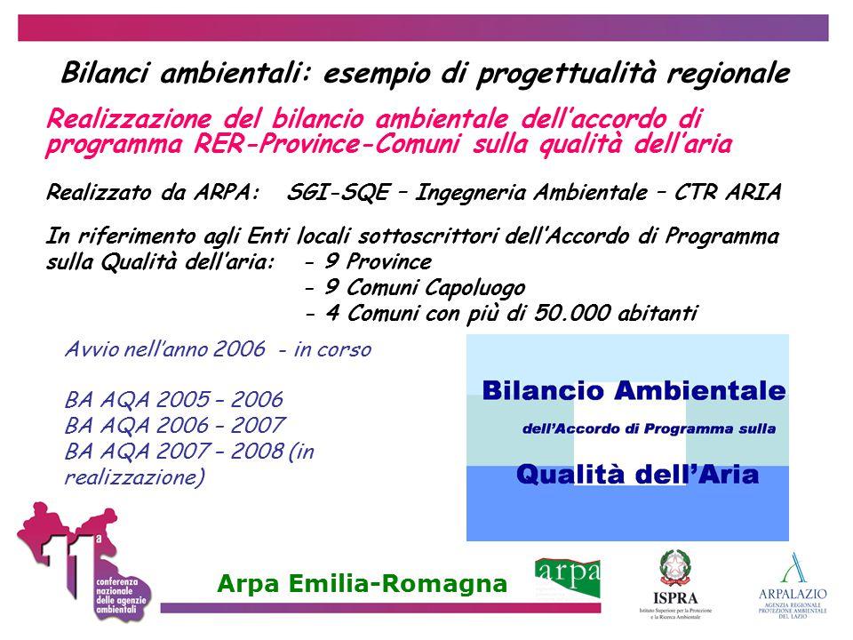 Realizzazione del bilancio ambientale dell'accordo di programma RER-Province-Comuni sulla qualità dell'aria Realizzato da ARPA: SGI-SQE – Ingegneria A
