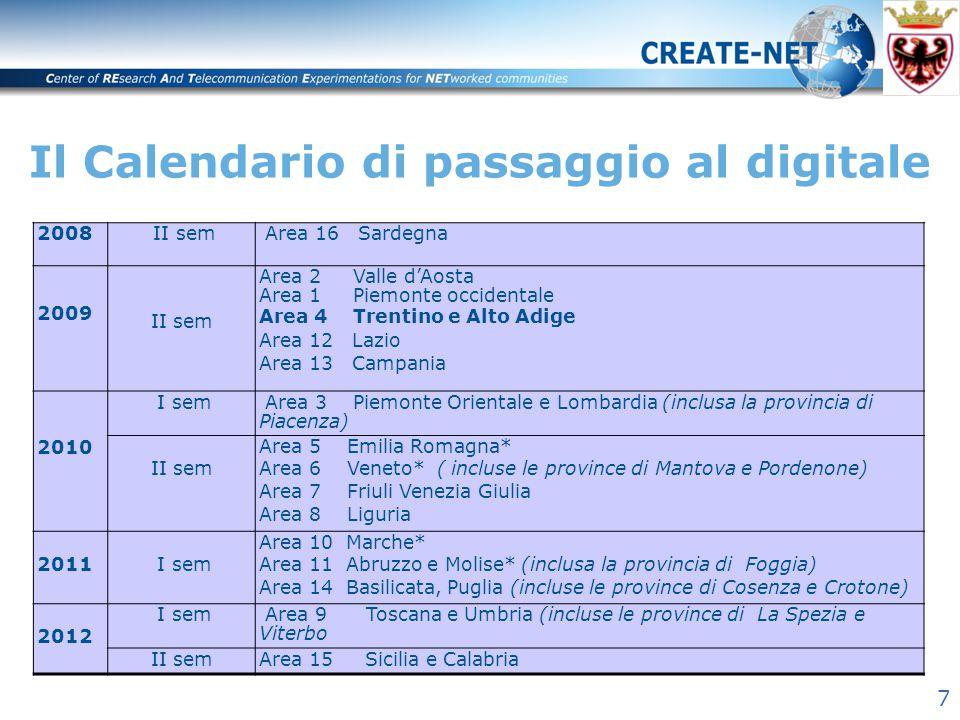 7 Il Calendario di passaggio al digitale 2008 II sem Area 16 Sardegna 2009 II sem Area 2 Valle d'Aosta Area 1 Piemonte occidentale Area 4 Trentino e A