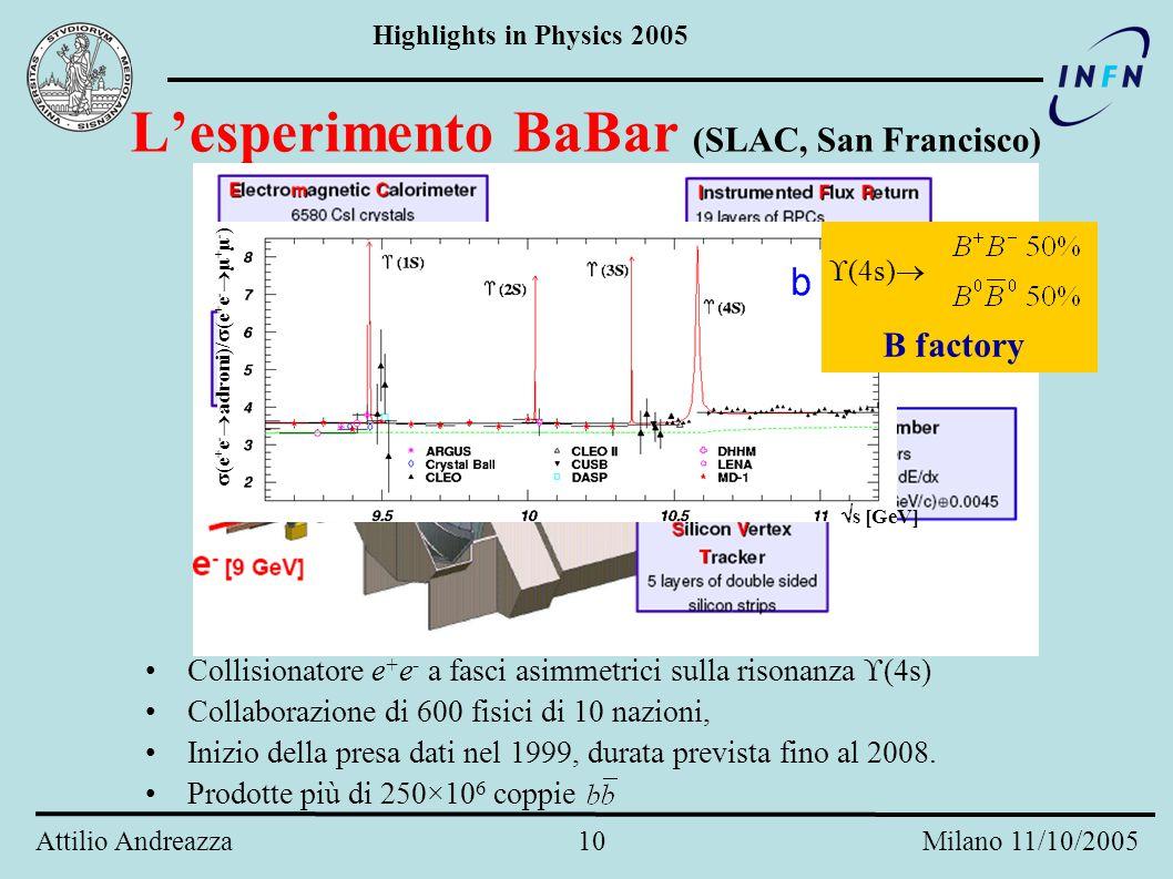 Highlights in Physics 2005 Attilio Andreazza 9 Milano 11/10/2005 Analisi dei plot di Dalitz L'esperimento cerca di applicare al settore del c metodi di analisi classici nella spettroscopia di quark leggeri, utilizzabili quando una descrizione perturbativa del sistema non è adeguata.