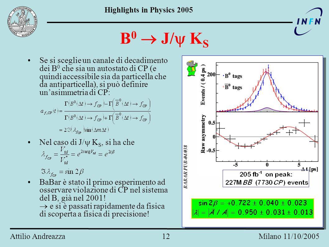 Highlights in Physics 2005 Attilio Andreazza 11 Milano 11/10/2005 Oscillazioni Essendo possibili delle transizioni da a, un mesone oscilla tra un sapore e l'altro secondo l'Hamiltoniana di mixing.