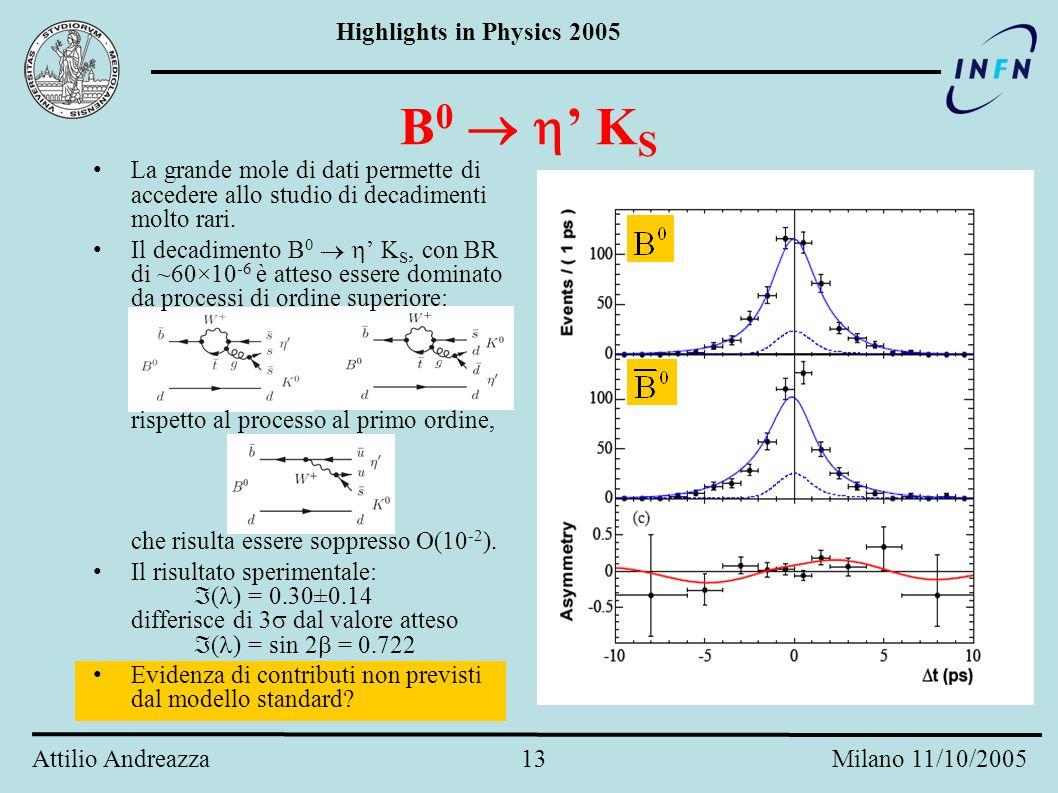 Highlights in Physics 2005 Attilio Andreazza 12 Milano 11/10/2005 B 0  J/  K S Se si sceglie un canale di decadimento dei B 0 che sia un autostato di CP (e quindi accessibile sia da particella che da antiparticella), si può definire un'asimmetria di CP: Nel caso di J/  K S, si ha che BaBar è stato il primo esperimento ad osservare violazione di CP nel sistema del B, già nel 2001.