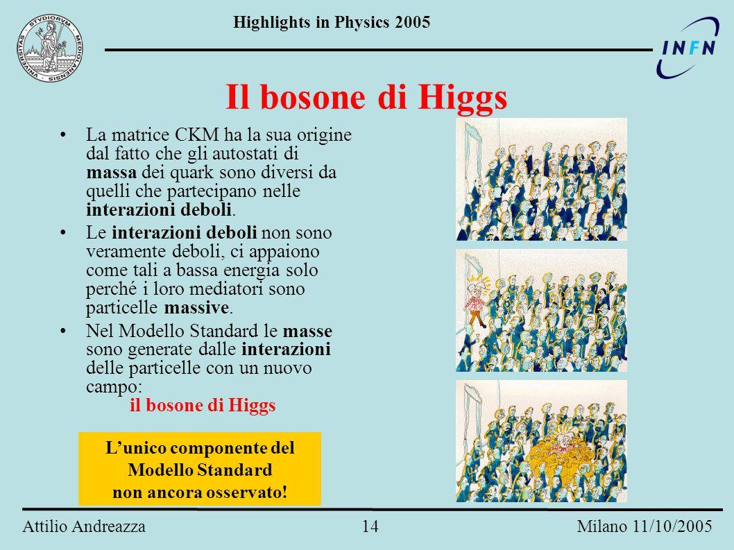 Highlights in Physics 2005 Attilio Andreazza 13 Milano 11/10/2005 B 0   ' K S La grande mole di dati permette di accedere allo studio di decadimenti molto rari.