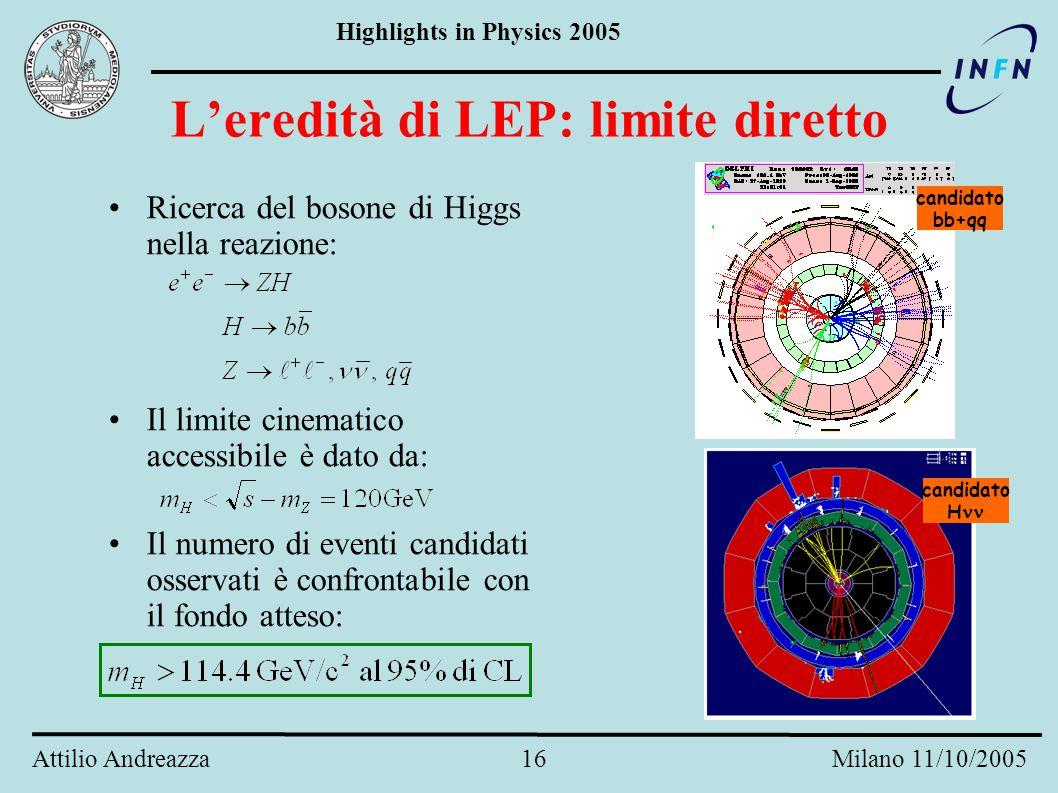 Highlights in Physics 2005 Attilio Andreazza 15 Milano 11/10/2005 L'eredità di LEP Large Electron Positron collider: –energia nel centro di massa da 90 a 210 GeV –luminosità 10 32 cm -2 s -1 –presa dati dal 1989 al 2000 Misure di precisione del Modello Standard: –m Z = 91.1875 ± 0.0031 GeV/c 2 –m W = 80.392 ± 0.039 GeV/c 2 –N = 2.9840 ± 0.0082 –m t = 173 +13 -10 GeV/c 2 da misure indirette (da confrontarsi con la misura diretta 172.7 ±2.9 al Tevatron)
