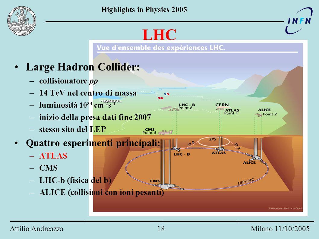 Highlights in Physics 2005 Attilio Andreazza 17 Milano 11/10/2005 L'eredità di LEP: limite indiretto Le osservabili elettrodeboli sono sensibili alla massa del bosone di Higgs.