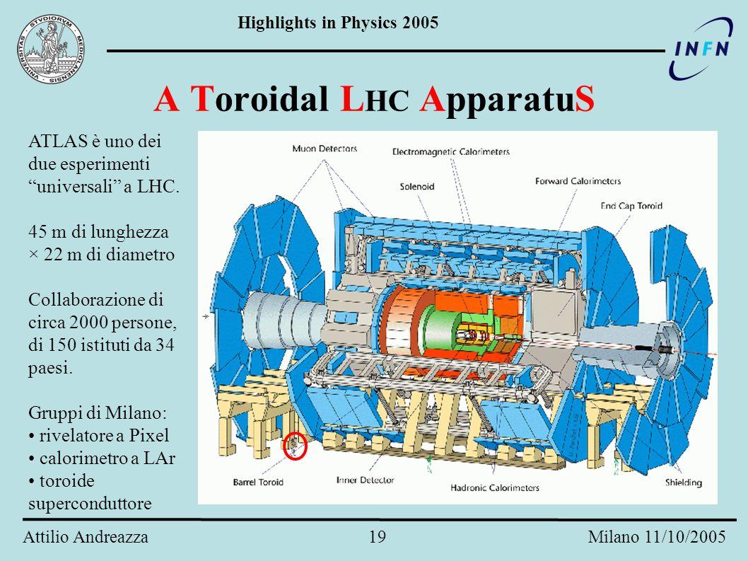 Highlights in Physics 2005 Attilio Andreazza 18 Milano 11/10/2005 LHC Large Hadron Collider: –collisionatore pp –14 TeV nel centro di massa –luminosità 10 34 cm -2 s -1 –inizio della presa dati fine 2007 –stesso sito del LEP Quattro esperimenti principali: –ATLAS –CMS –LHC-b (fisica del b) –ALICE (collisioni con ioni pesanti)