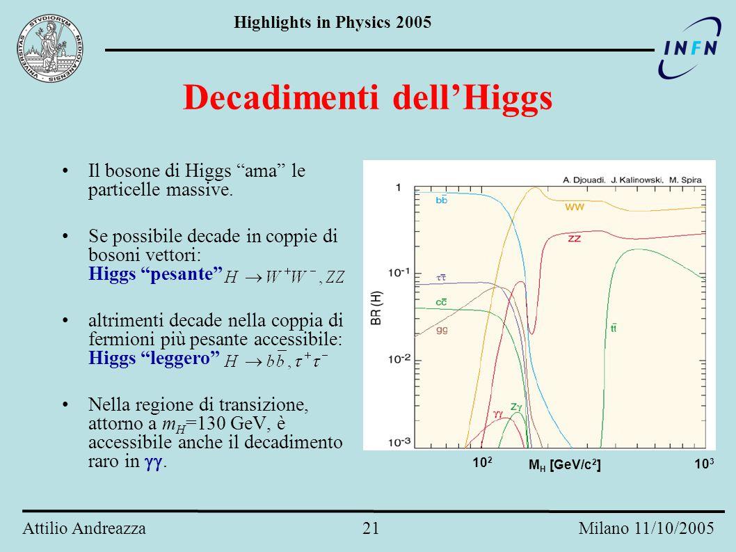 Highlights in Physics 2005 Attilio Andreazza 20 Milano 11/10/2005 Produzione di Higgs a LHC Il meccanismo di produzione principale è la fusione di gluoni, 10 4 – 10 6 bosoni di Higgs prodotti per anno di presa dati.