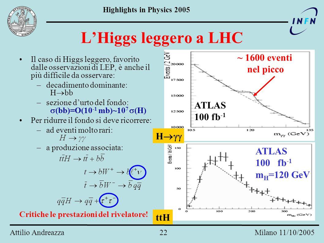 Highlights in Physics 2005 Attilio Andreazza 21 Milano 11/10/2005 Decadimenti dell'Higgs Il bosone di Higgs ama le particelle massive.