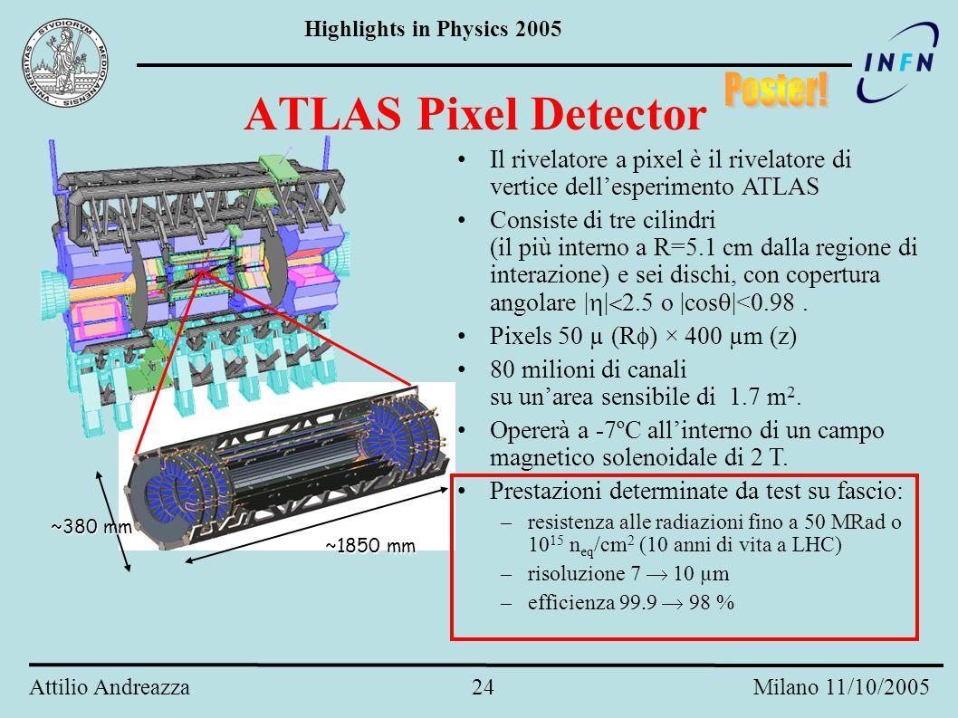 Highlights in Physics 2005 Attilio Andreazza 23 Milano 11/10/2005 Calorimetro a LiquidArgon Obiettivo: –Misura dell'energia di e ± e .