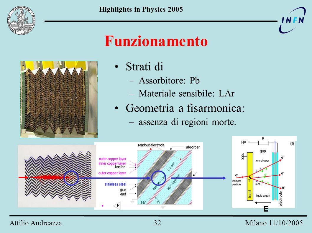 Highlights in Physics 2005 Attilio Andreazza 31 Milano 11/10/2005 Moduli dei pixel 16 FE chips HV Module Controller Chip Sensore Flex hybrid Pigtail Minima unità autoconsistente.