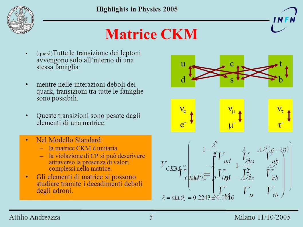 Highlights in Physics 2005 Attilio Andreazza 5 Milano 11/10/2005 Matrice CKM (quasi) Tutte le transizione dei leptoni avvengono solo all'interno di una stessa famiglia; mentre nelle interazioni deboli dei quark, transizioni tra tutte le famiglie sono possibili.