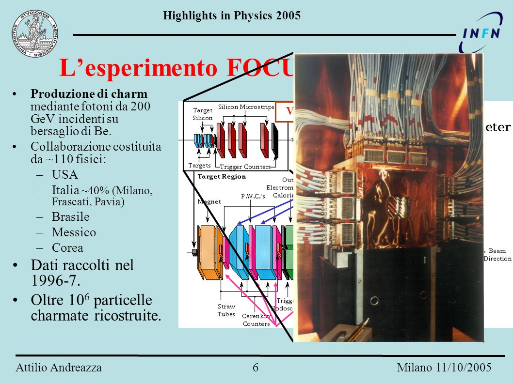 Highlights in Physics 2005 Attilio Andreazza 6 Milano 11/10/2005 L'esperimento FOCUS (Fermilab, Chicago) Produzione di charm mediante fotoni da 200 GeV incidenti su bersaglio di Be.