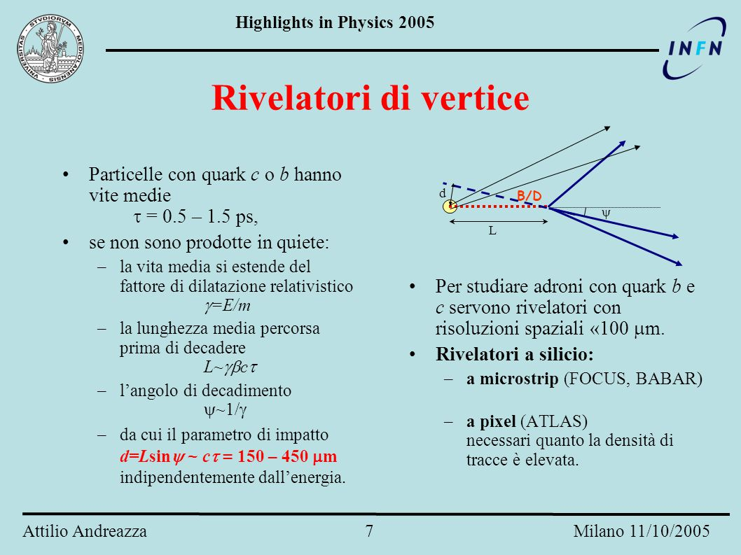Highlights in Physics 2005 Attilio Andreazza 6 Milano 11/10/2005 L'esperimento FOCUS (Fermilab, Chicago) Produzione di charm mediante fotoni da 200 GeV incidenti su bersaglio di Be.