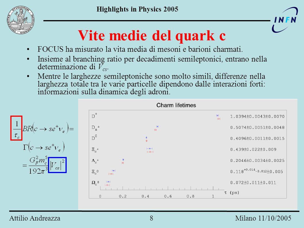 Highlights in Physics 2005 Attilio Andreazza 7 Milano 11/10/2005 Rivelatori di vertice Particelle con quark c o b hanno vite medie  = 0.5 – 1.5 ps, se non sono prodotte in quiete: –la vita media si estende del fattore di dilatazione relativistico  =E/m –la lunghezza media percorsa prima di decadere L~  c  –l'angolo di decadimento  ~1/  –da cui il parametro di impatto d=Lsin  ~ c  = 150 – 450  m indipendentemente dall'energia.