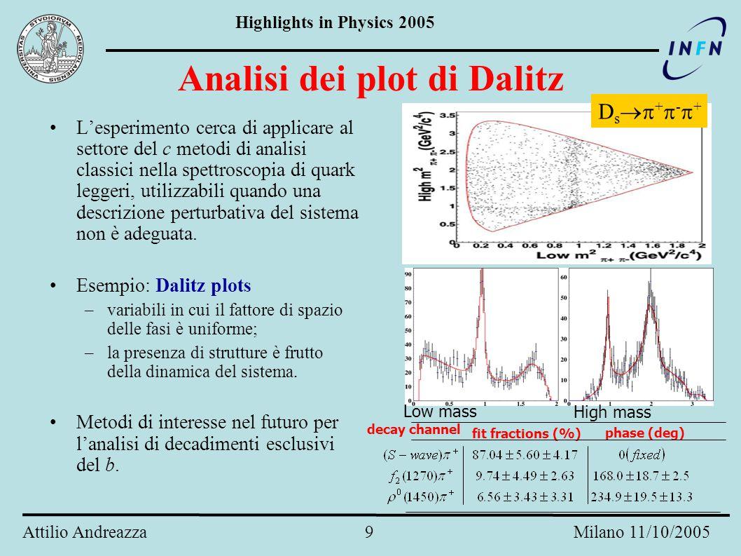 Highlights in Physics 2005 Attilio Andreazza 8 Milano 11/10/2005 Vite medie del quark c FOCUS ha misurato la vita media di mesoni e barioni charmati.