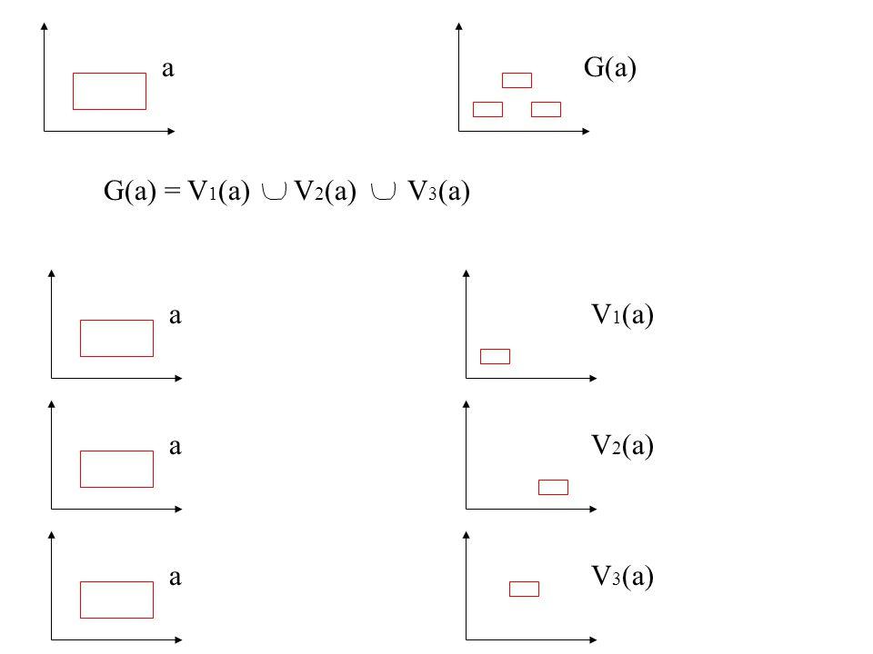 aG(a) G(a) = V 1 (a) V 2 (a) V 3 (a) aV 1 (a) aV 2 (a) aV 3 (a)