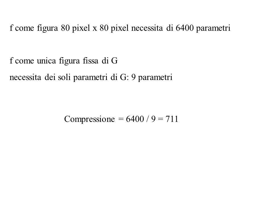 f come figura 80 pixel x 80 pixel necessita di 6400 parametri f come unica figura fissa di G necessita dei soli parametri di G: 9 parametri Compressione = 6400 / 9 = 711