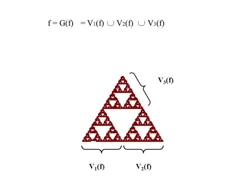 V 3 (f) V 1 (f)V 2 (f) f = G(f) = V 1 (f) V 2 (f) V 3 (f)