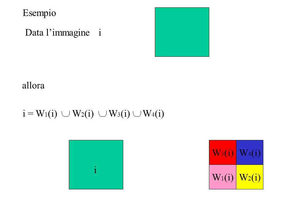 Esempio Data l'immagine i i W 1 (i)W 2 (i) W 3 (i)W 4 (i) allora i = W 1 (i) W 2 (i) W 3 (i) W 4 (i)