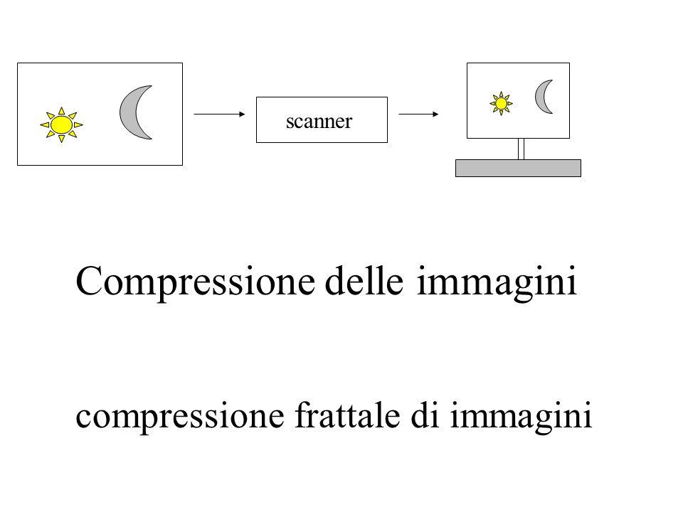 scanner Compressione delle immagini compressione frattale di immagini