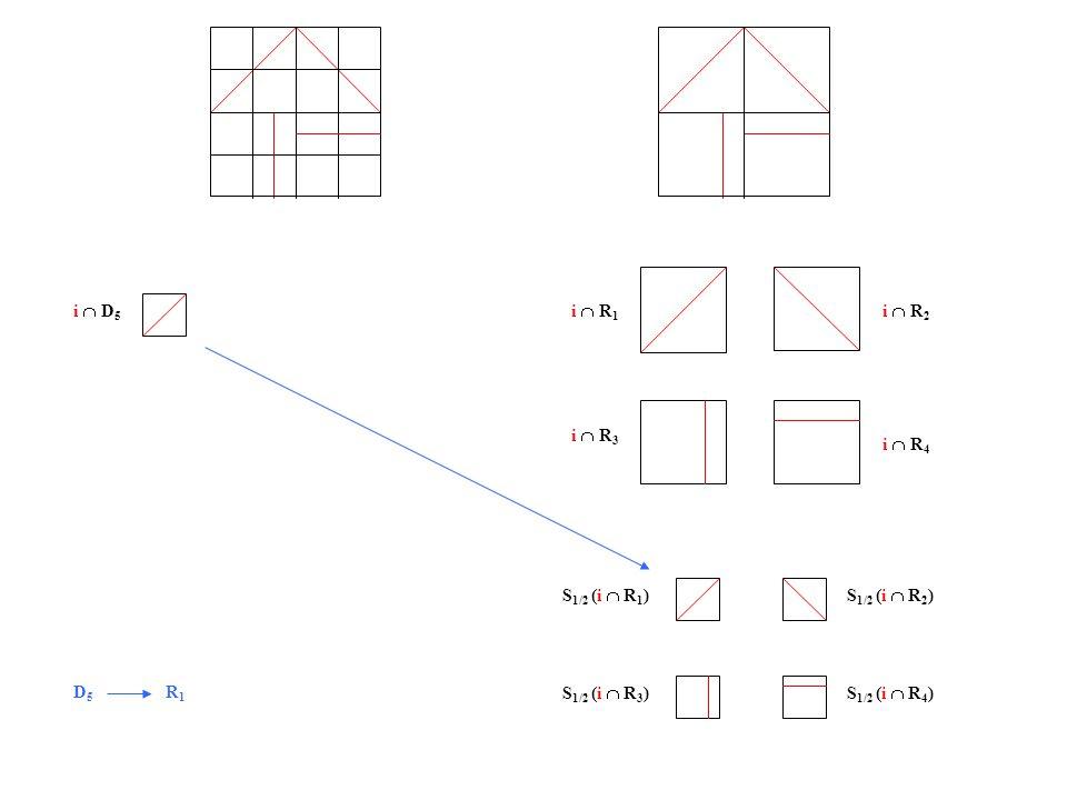 i  D 5 i  R 1 i  R 2 i  R 3 i  R 4 S 1/2 (i  R 1 )S 1/2 (i  R 2 ) S 1/2 (i  R 3 )S 1/2 (i  R 4 ) D 5 R 1