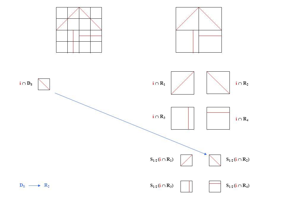 i  D 8 i  R 1 i  R 2 i  R 3 i  R 4 S 1/2 (i  R 1 )S 1/2 (i  R 2 ) S 1/2 (i  R 3 )S 1/2 (i  R 4 ) D 8 R 2