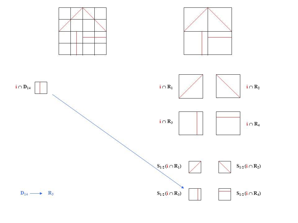 i  D 14 i  R 1 i  R 2 i  R 3 i  R 4 S 1/2 (i  R 1 )S 1/2 (i  R 2 ) S 1/2 (i  R 3 )S 1/2 (i  R 4 ) D 14 R 3