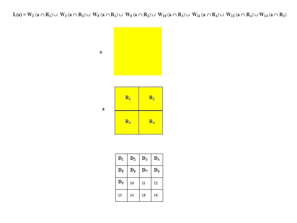 L(a) = W 2 (a  R 1 )  W 3 (a  R 2 )  W 5 (a  R 1 )  W 8 (a  R 2 )  W 10 (a  R 3 )  W 11 (a  R 4 )  W 12 (a  R 4 )  W 14 (a  R 3 ) a R 1 R 2 R 4 R 3 a D1D1 D6D6 D7D7 D4D4 D9D912 1316 D2D2 D3D3 D5D5 D8D8 1011 1415