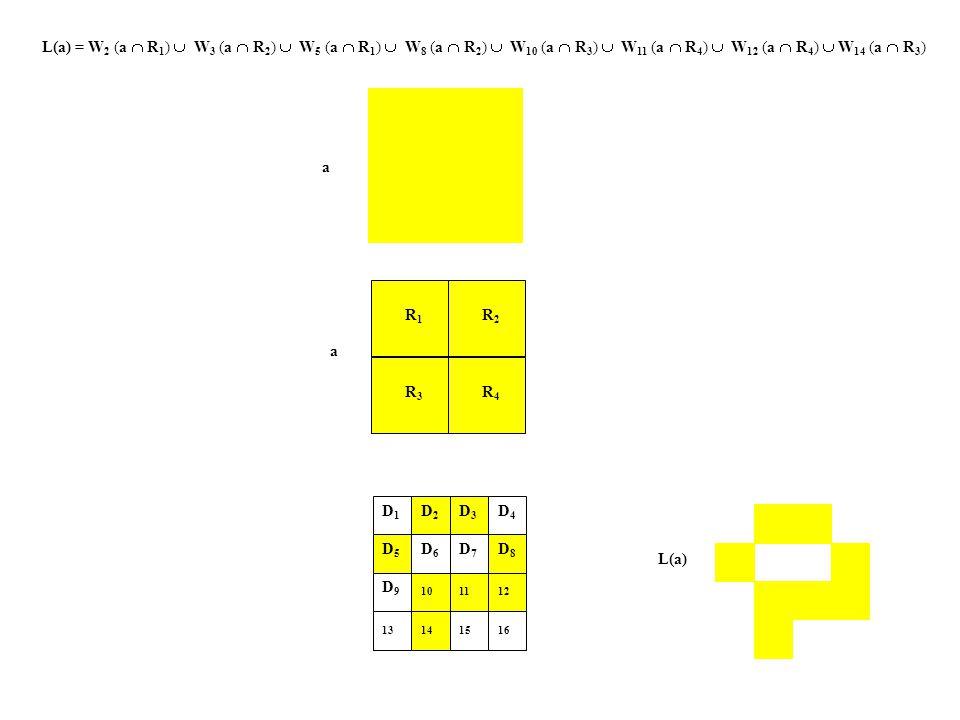 L(a) = W 2 (a  R 1 )  W 3 (a  R 2 )  W 5 (a  R 1 )  W 8 (a  R 2 )  W 10 (a  R 3 )  W 11 (a  R 4 )  W 12 (a  R 4 )  W 14 (a  R 3 ) a R 1 R 2 R 4 R 3 a D1D1 D6D6 D7D7 D4D4 D9D912 1316 D2D2 D3D3 D5D5 D8D8 1011 1415 L(a)