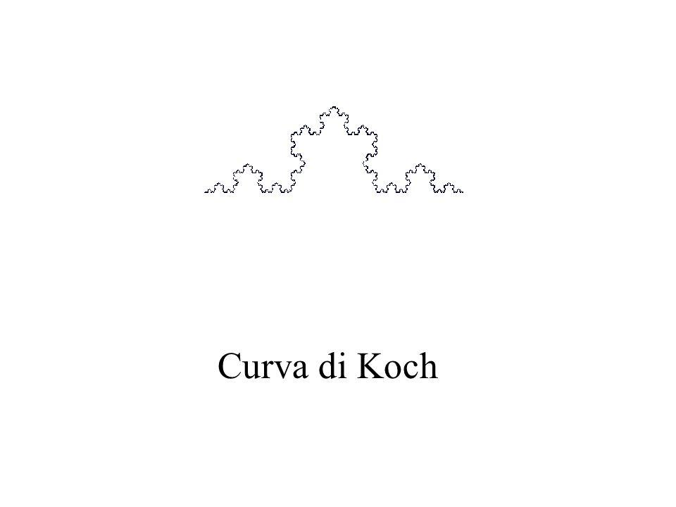 Curva di Koch