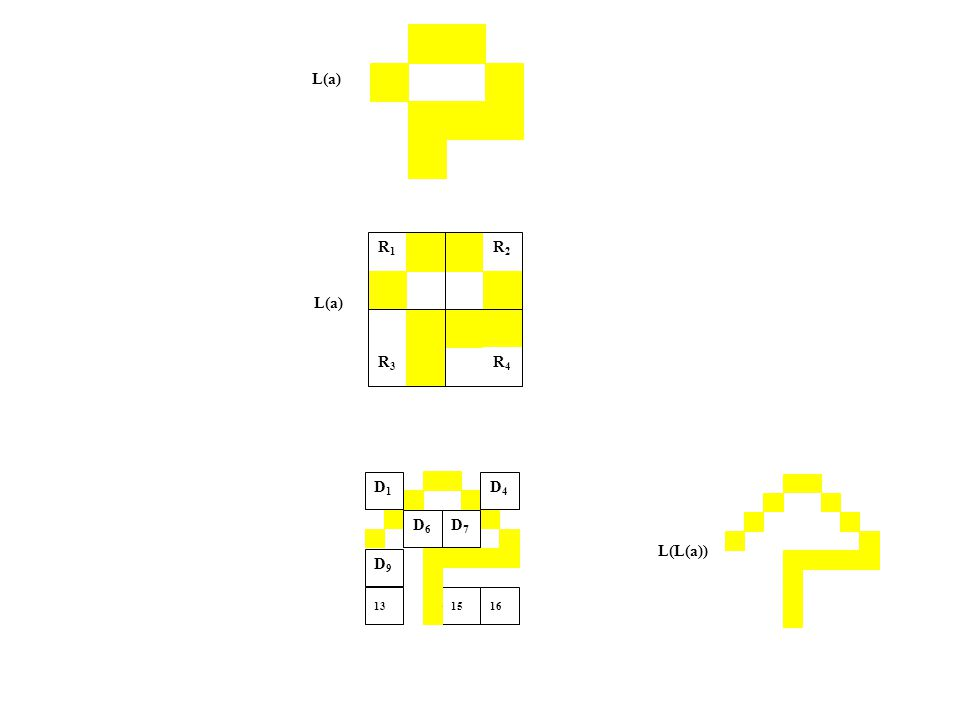 L(a) R1R1 R2R2 R3R3 R4R4 D4D4 D7D7 D6D6 D1D1 D9 D1D9 D1 131615 L(L(a))