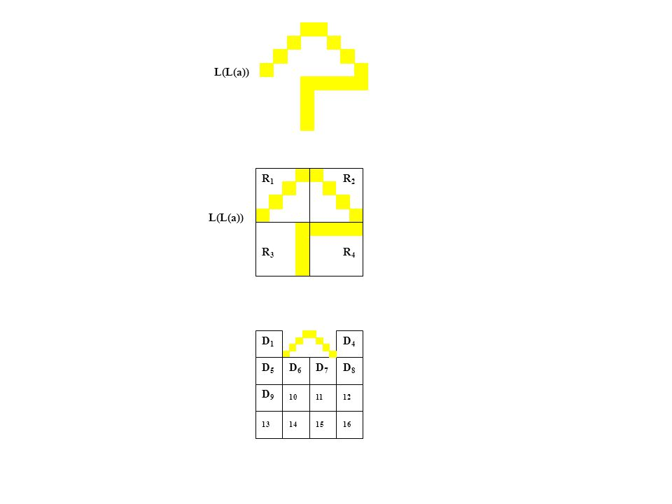 L(L(a)) R1R1 R2R2 R3R3 R4R4 D1 D1D1 D1 D4 D1D4 D1 D5 D1D5 D1 D6 D1D6 D1 D7 D1D7 D1 D8 D1D8 D1 1110 141516 12 13 D9D9
