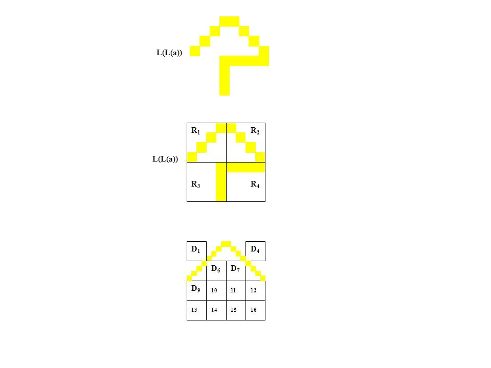 L(L(a)) R1R1 R2R2 R3R3 R4R4 D1D1 D4D4 D6 D1D6 D1 D7 D1D7 D1 1110 141516 12 13 D9D9