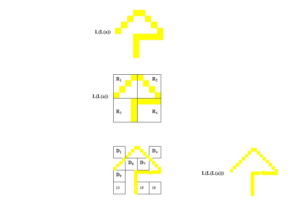 L(L(a)) R1R1 R2R2 R3R3 R4R4 D1D1 D4D4 D6D6 D7D7 151613 D9D9 L(L(L(a)))