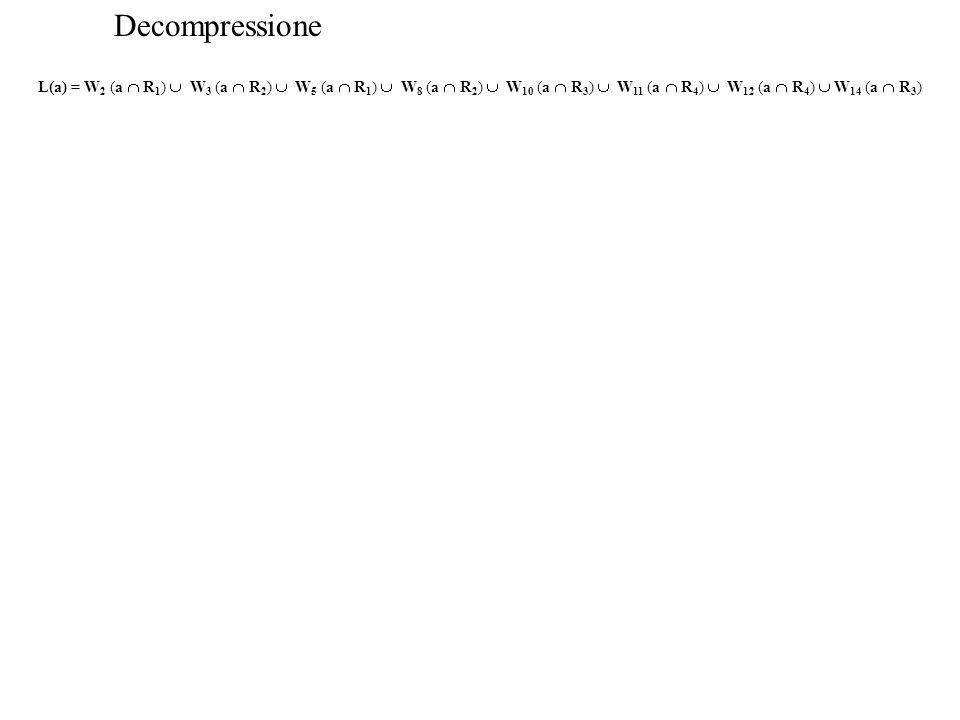 Decompressione L(a) = W 2 (a  R 1 )  W 3 (a  R 2 )  W 5 (a  R 1 )  W 8 (a  R 2 )  W 10 (a  R 3 )  W 11 (a  R 4 )  W 12 (a  R 4 )  W 14 (a  R 3 )
