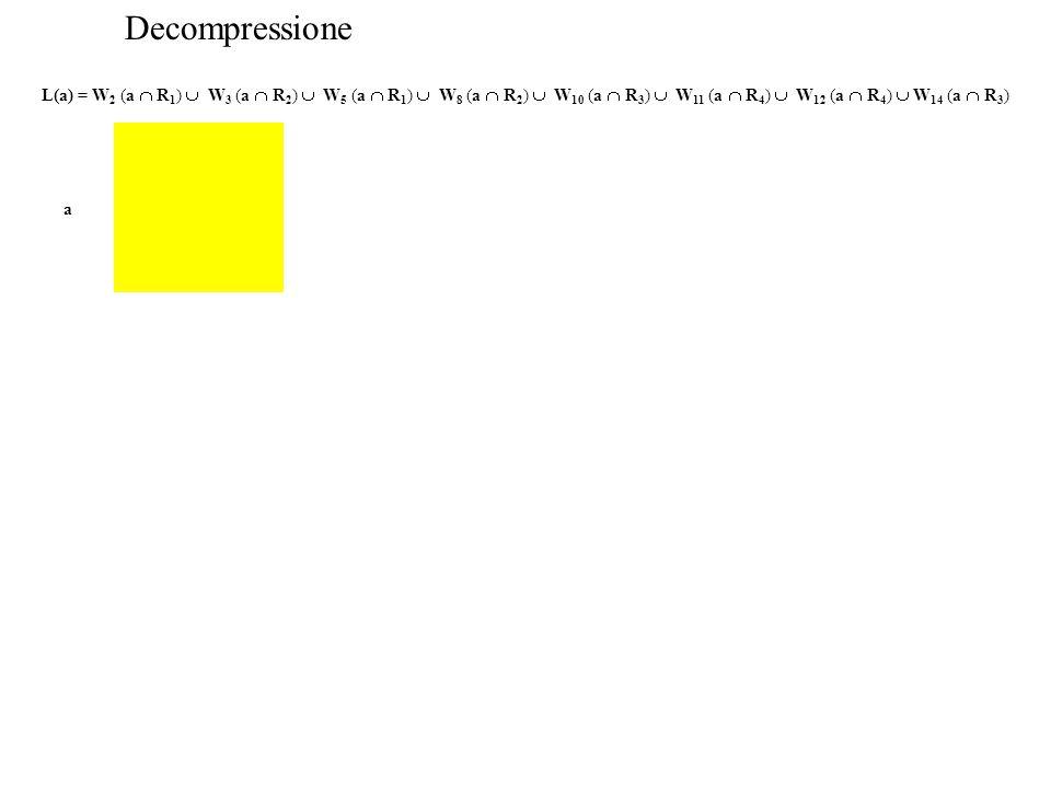 Decompressione L(a) = W 2 (a  R 1 )  W 3 (a  R 2 )  W 5 (a  R 1 )  W 8 (a  R 2 )  W 10 (a  R 3 )  W 11 (a  R 4 )  W 12 (a  R 4 )  W 14 (a  R 3 ) a